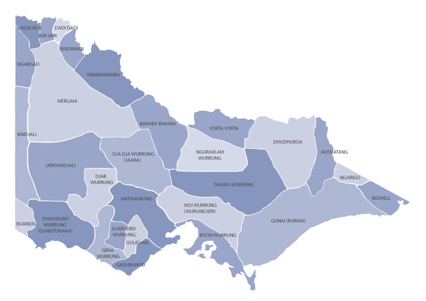 Traditional Land owners - Victoria